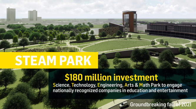 STEAM Park is a 180 million dollar investment. The science, technology, engineering, arts, and math park is to engage nationally recognized companies in education and entertainment. Groundbreaking Fall of 2021.