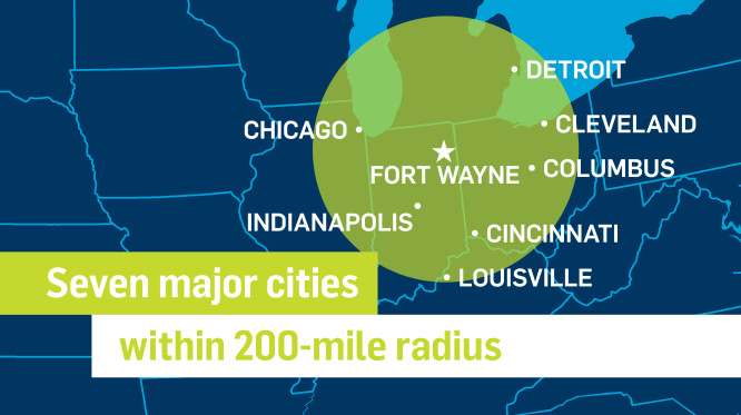 There are seven major cities within a 200 mile radius of Fort Wayne. They include: Chicago, Indianapolis, Louisville, Cincinnati, Columbus, Cleveland, and Detroit.