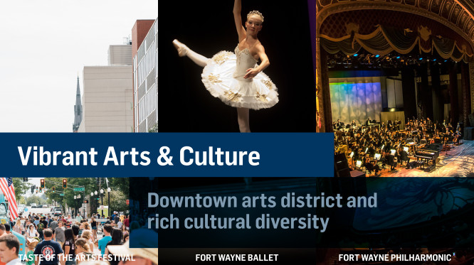 Vibrant arts and culture can be found in Fort Wayne. We have a downtown arts district and rich cultural diversity. A few examples of our arts events and organizations include: the Fort Wayne Philharmonic, the Fort Wayne Ballet, and Taste of the Arts Festival.